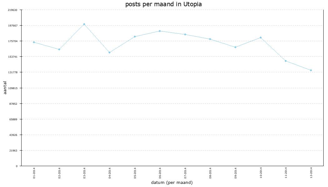 ?gen_graph=true&id=10768&s=xxvxq1