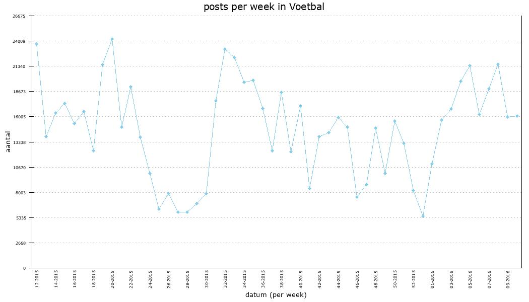 ?gen_graph=true&id=19537&s=8ibm6k