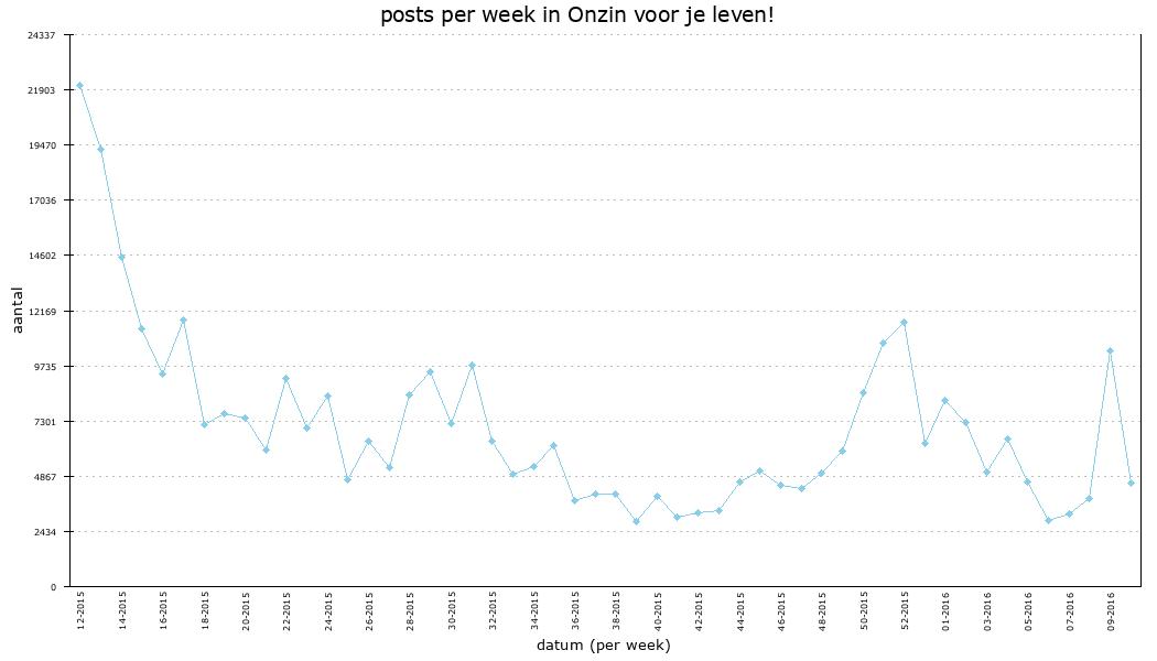 ?gen_graph=true&id=19542&s=1nr19q