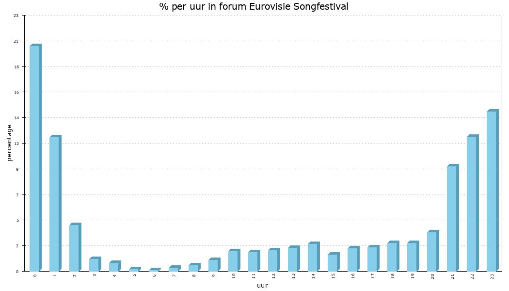 ?gen_graph=true&id=34115&s=op6xgq
