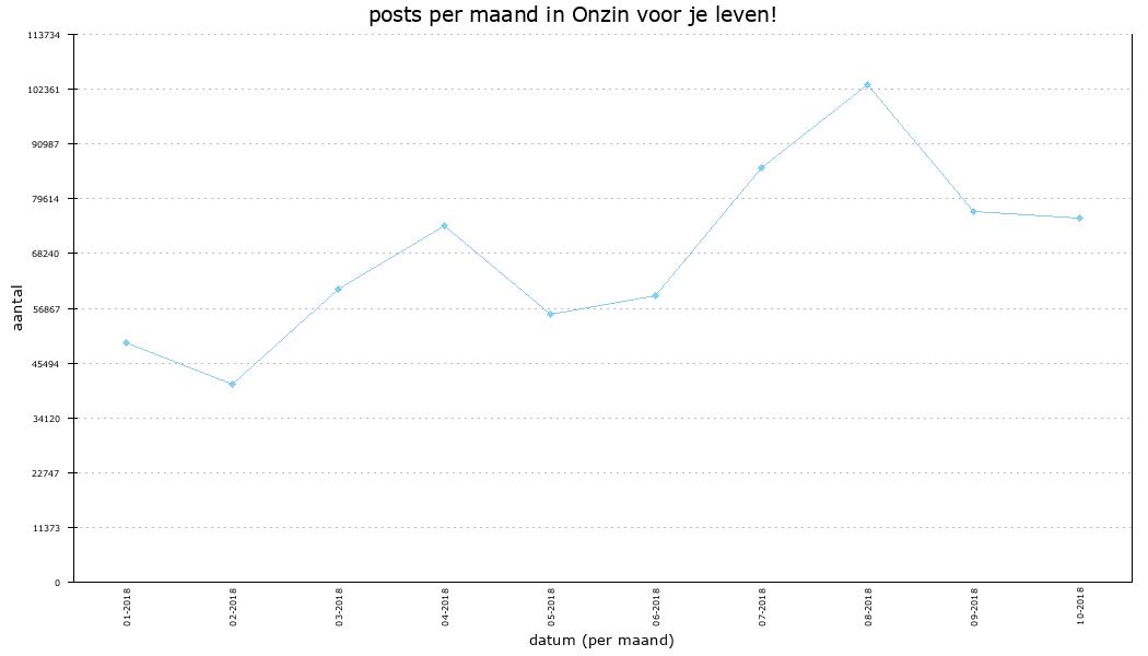 index.php?gen_graph=true&id=32263&s=sngxr4