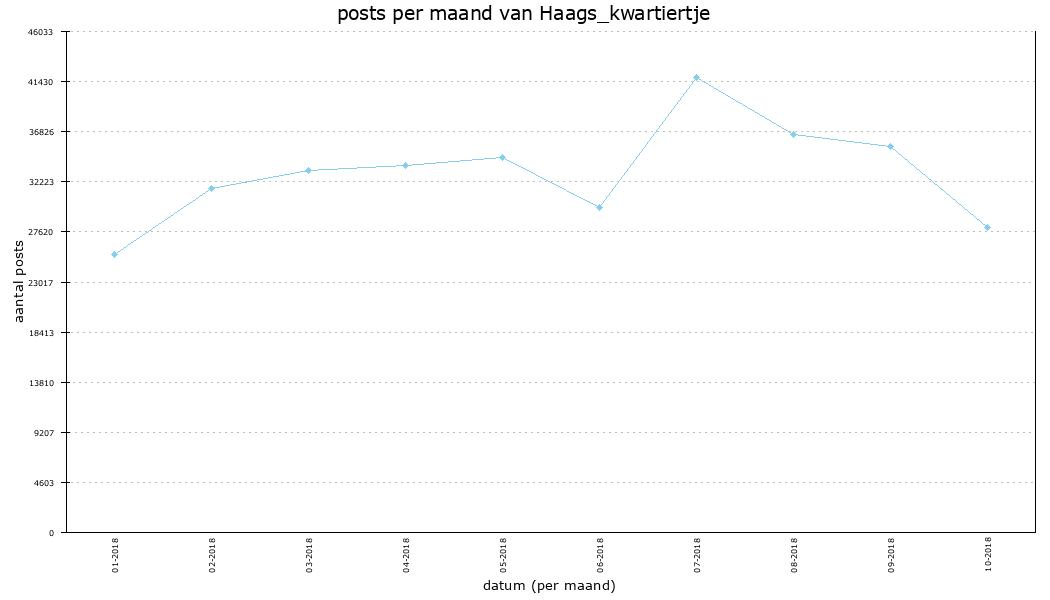 index.php?gen_graph=true&id=32280&s=mah5ja